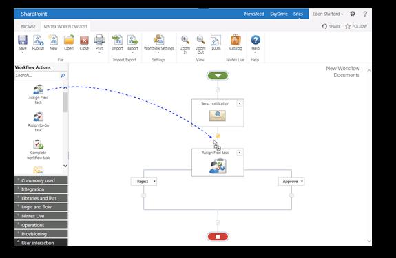 Voorbeeld Nintex Workflow